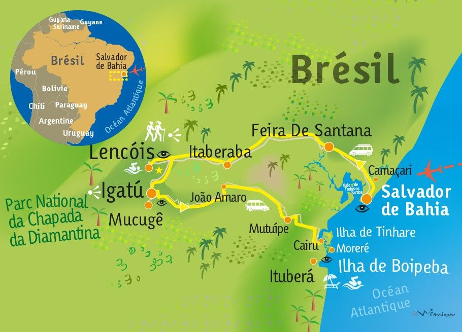 [KEY_MAP] - BRESIL - Viva a Bahia !